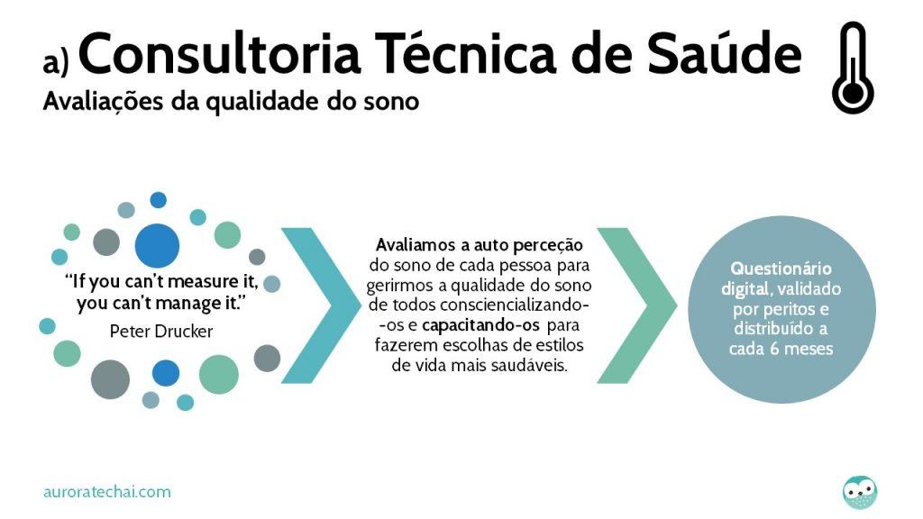 Consultoria técnica de saúde Aurora - Serviços nas empresas